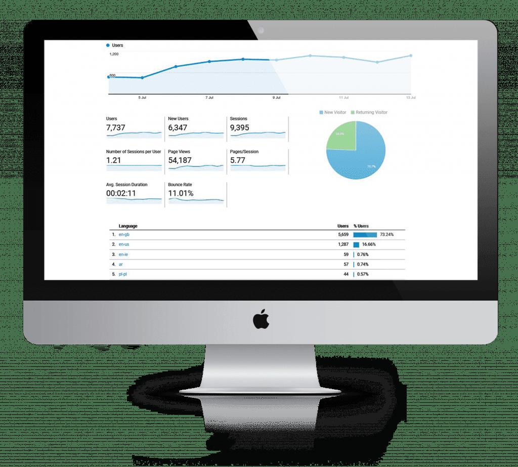 Comprehensive, agile digital marketing campaigns